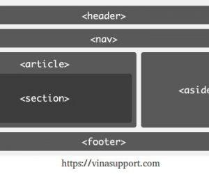 Hướng dẫn sử dụng HTML5 để dàn trang web