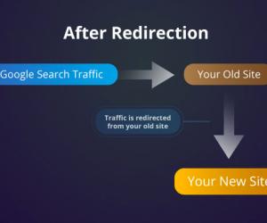 Hướng dẫn redirect đường dẫn sang Domain mới sử dụng htaccess