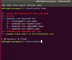 Hiển thị cấu trúc cây thư mục sử dụng lệnh Tree trên Linux