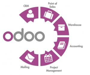 [Odoo] Config log và đường dẫn file log