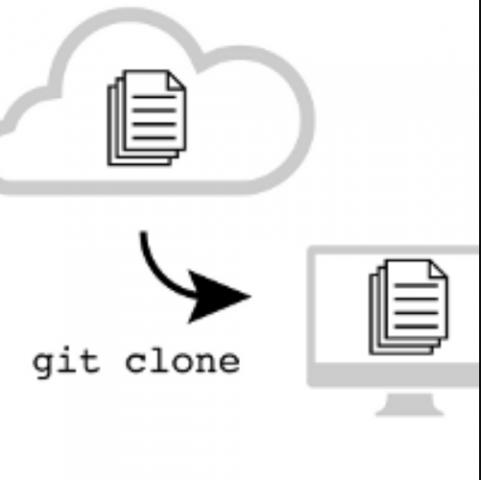 Clone / Checkout 1 branch hoặc 1 Commit sử dụng GIT