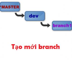 Tạo Branch mới từ 1 Branch khác trong Git
