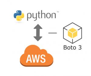 [Python] Kết nối tới dịch vụ AWS sử dụng thư viện Boto3