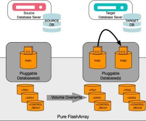 Tạo Pluggable Database (PDB) trên Oracle 19c