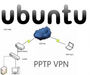 Hướng dẫn tạo kết nối VPN Client trên Ubuntu