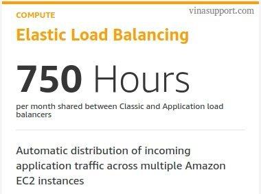 750 Giờ sử dụng miễn phí Elastic Load Balancing