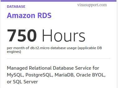 750 Giờ sử dụng Amazon RDS
